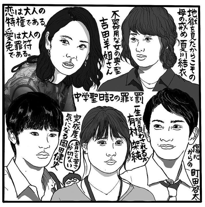 「中学聖日記」(TBS系、火曜22時~)(C)吉田潮